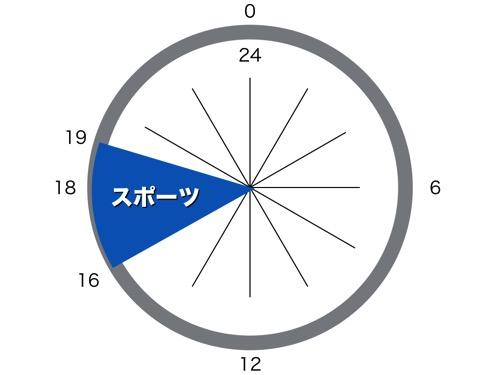 文武両道1 001