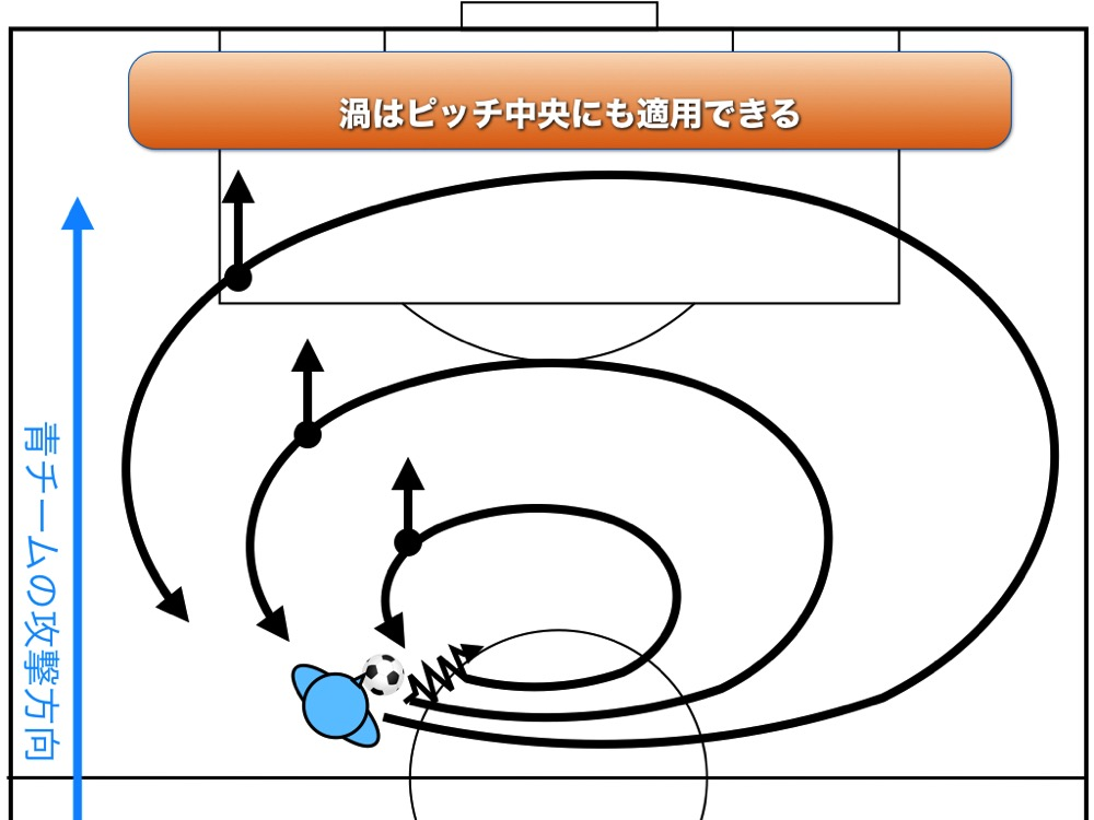 渦の理論2 004
