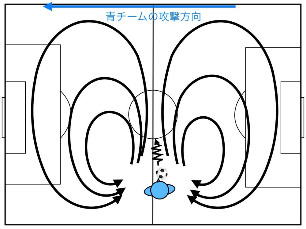 渦の理論2 006