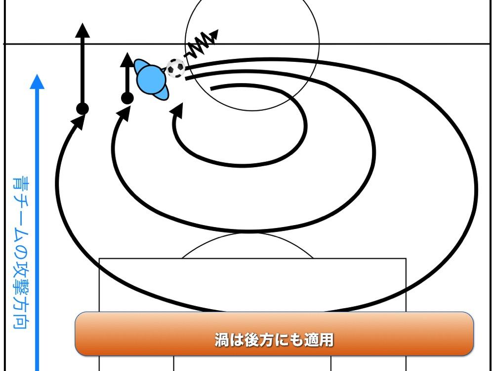 渦の理論2 005